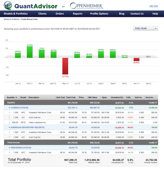 Quant Advisor Insight Report