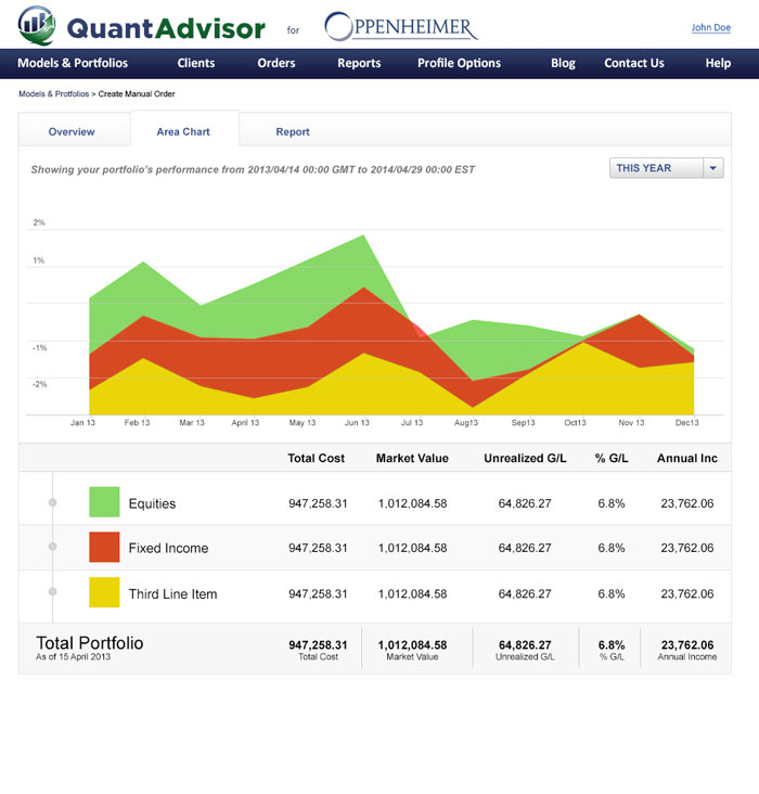 Quant Advisor Insight Report Area Chart