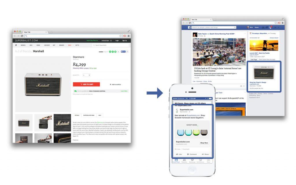 Facebook Remarketing and Retargeting